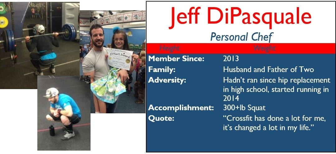 Jeff DiPasquale – December '15 Athlete of the Month